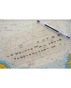 ChartCo Chart Correcting Kit